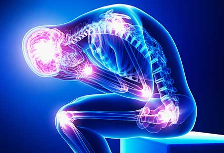 How Can Neuromodulation Help in Pain Management?