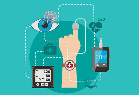 What are the Budding Wearable Medical Devices?