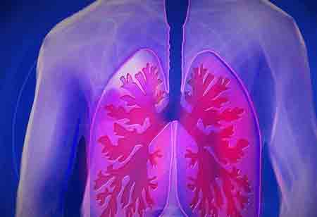 How Technology Can Enhance Respiratory Care and Treatment