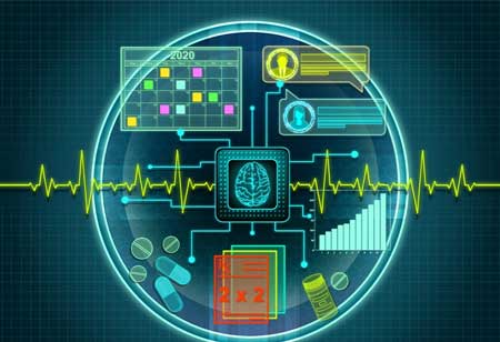 Humans And Innovation-When AI Improves Patients' Safety And Operational Efficiency