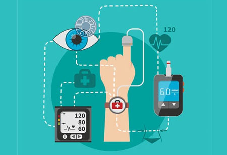 Driving Healthcare Efficiency with Wearable Devices