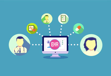 Three Ways EHRs is Improving the Healthcare Industry