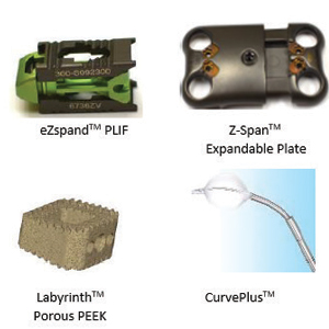 Zavation: Innovative Products to Aid Surgeons in Treating Patients